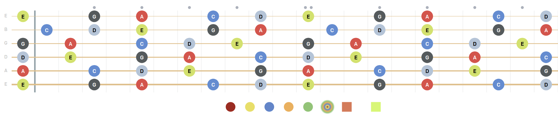 pentatonic minor scale diagram without shapes