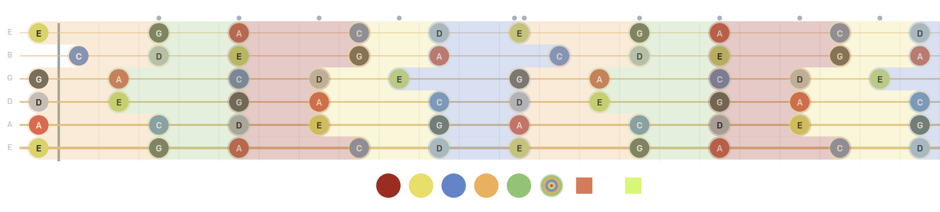 pentatonic minor scale shapes